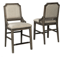 """Picture of Wyndahl 24"""" Upholstered Barstool"""